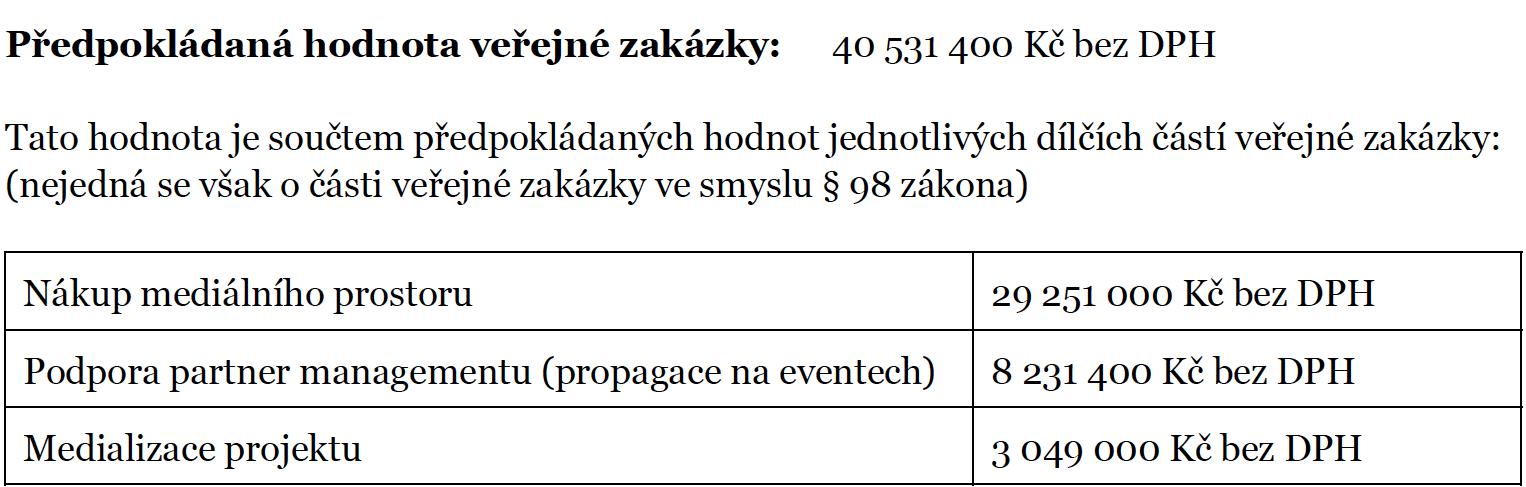 czechtourism-25022014