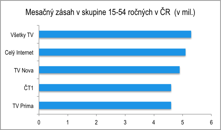 MesacnyZasah1554